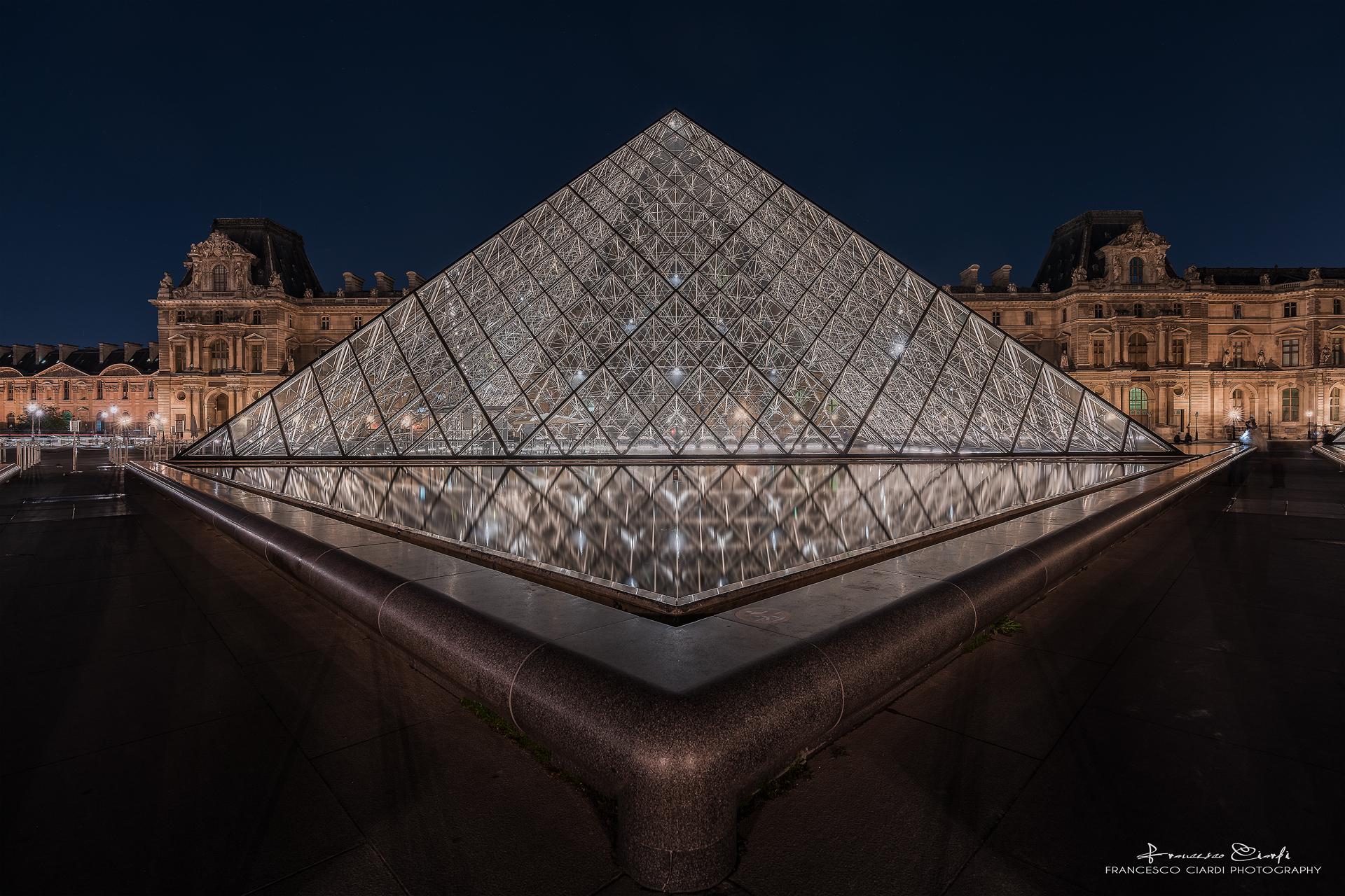 Geometrie...